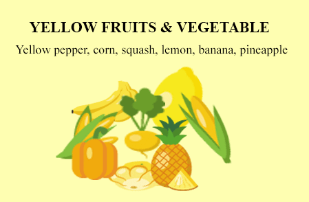 Solar Plexus Chakra Healing Foods