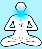 throat chakra - Blue Crystal Meaning
